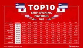 Norge har verdens femte mest verdifulle skipsflåte Illustrasjon: VesselValue