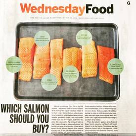 Wester Ross salmon won praise in the Boston Globe. Click on image to enlarge.
