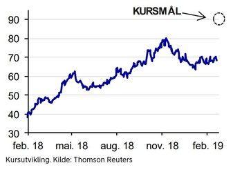 Nordea ser en oppside på 32 % i forhold til hva Lerøy Seafood handles for per 23. februar. Kilde: Nordeas morgenrapport.