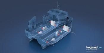 Illustrasjonen viser en HPS Service vessel – Redundant og batterielektrisk servicebåt, typisk for oppdrettsnæringen, dykking og offshore vind. Med take-me-home generatorfunksjon. Illustrasjon: Höglund Power Solutions