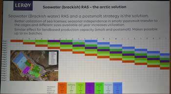 Growing later-stage fish in a brackish RAS allows Laksefjord to put smolts to sea all year despite Finnmark's cold climate. Click on image to enlarge. Photo: FFE.