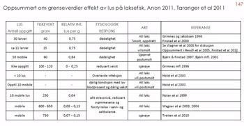 Summarised limit values for the effect of lice on salmonids from reports used partly in Taranger et al. 2011 and the quality standard for salmonids used by the Scientific Council for salmonids. The table formed part of Solveig van Nes' presentation to Sogn og Fjordane district court. Click on image to enlarge.