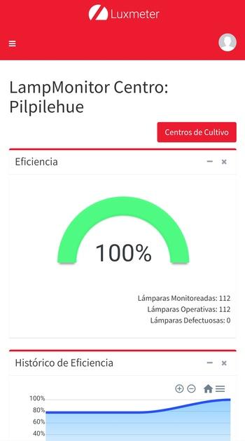Captura de pantalla de un monitoreo remoto a la eficiencia de una lámpara en centro Pilpilehue. Imagen: Luxmeter.