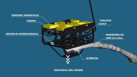 Funcionamiento de ROV para proyecto de Nanoburbujas.