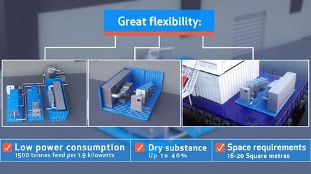 Blue Ocean Technology says it offers the most energy efficient sludge system.