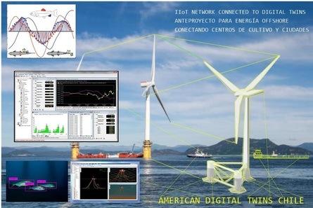 Imagen referencial de desarrollo de tecnología en base a