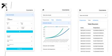 Figura 9: Prototipo en ambiente web para representar proyecciones de crecimiento y temperatura bajo distintos escenarios de producción en Chile (Datos de Entrada)