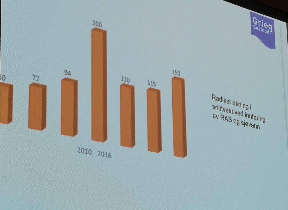 Det er en betydelig økning i tyngden på fisken ved innføring av RAS og sjøvann. Foto: Ole Andreas Drønen.