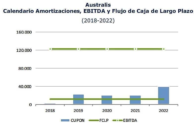Calendario Bursatil 2020.Humphreys Mantiene Clasificacion De Titulos Accionarios De Australis