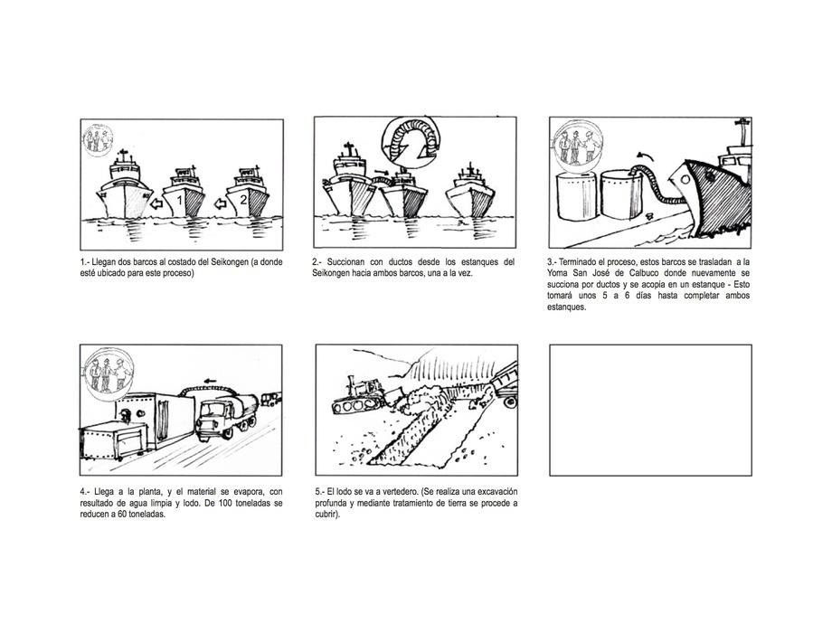 Boceto Plan de Extracción de Residuos. Fuente: Intendencia de Los Lagos.