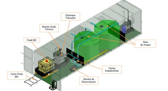 Así es el sistema de contenedores de ensilaje que fue exportado por ScaleAQ. Imagen: ScaleAQ.