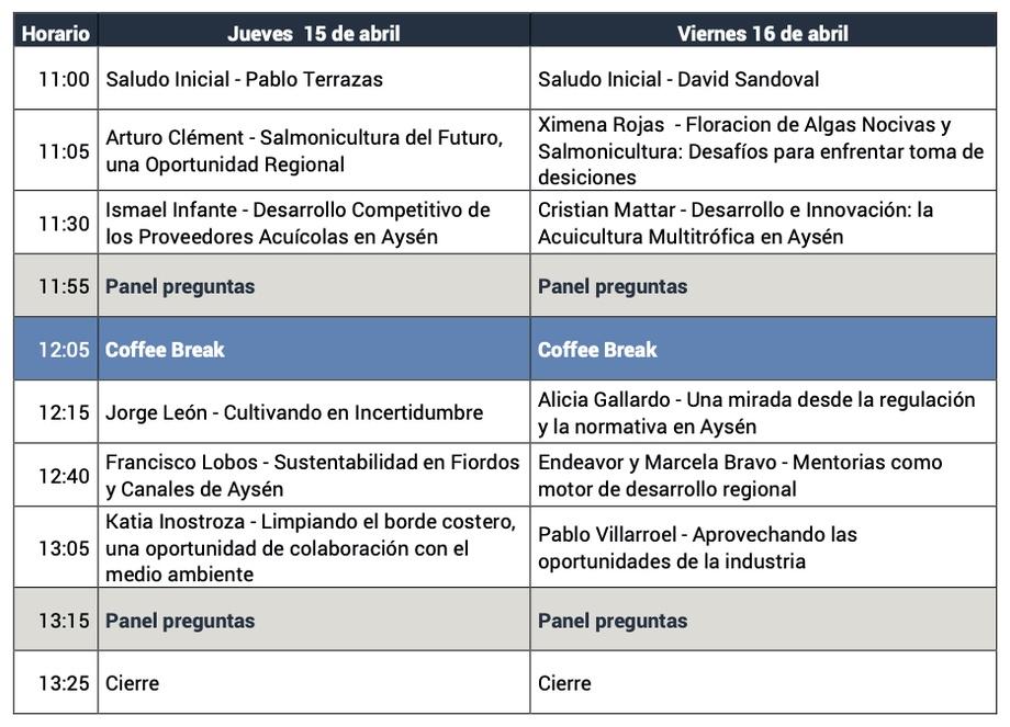 """Programa de webinar """"Aysén: oportunidades y desarrollo desde la acuicultura""""."""
