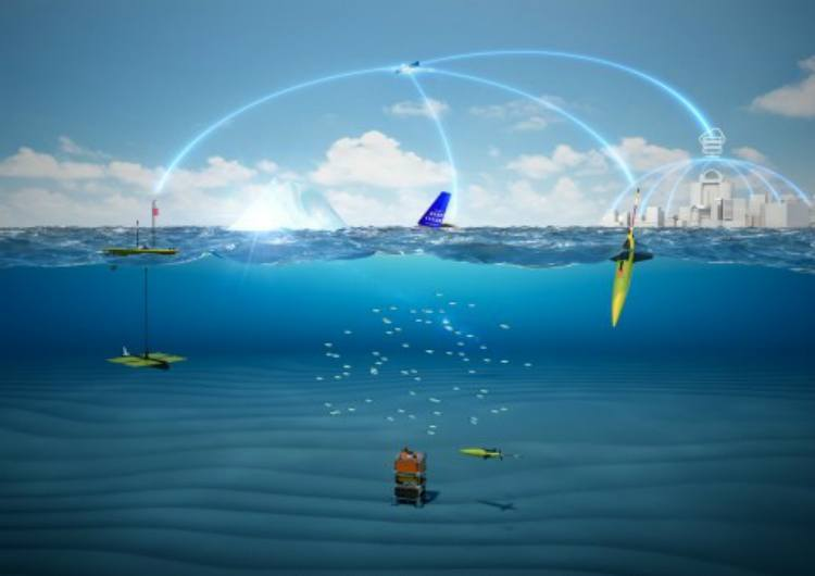 Tre ulike, ubemannede plattformer samler data som sendes via satellitt. Illustrasjon Kongsberg Maritime