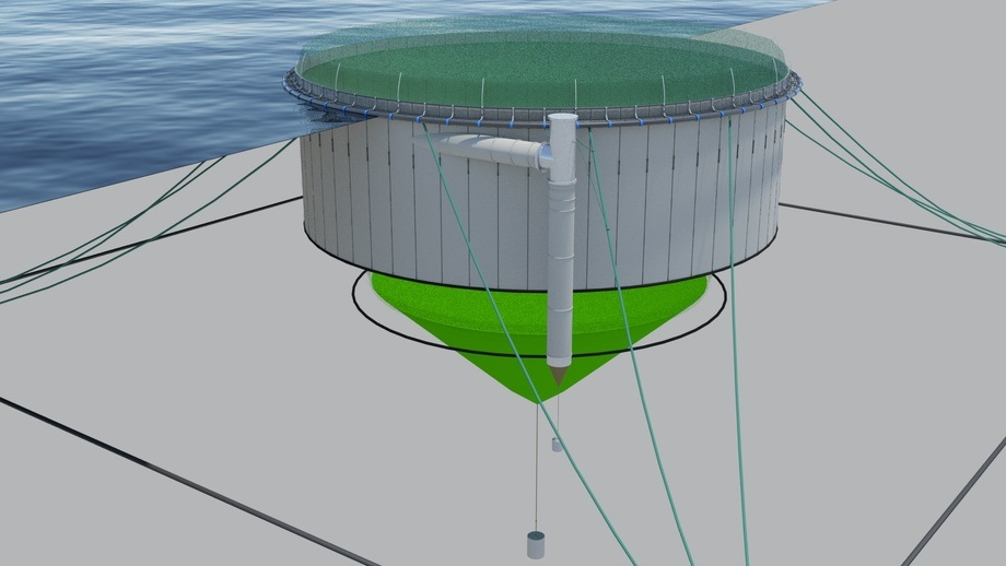 The illustration shows a 15-metre skirt and a pump that draws in water to refresh the cage without adding lice. Illustration: NWP / Framo / Nagelld
