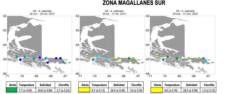 Magallanes sur mantiene la condición de precaución moderada. Imagen: IFOP.