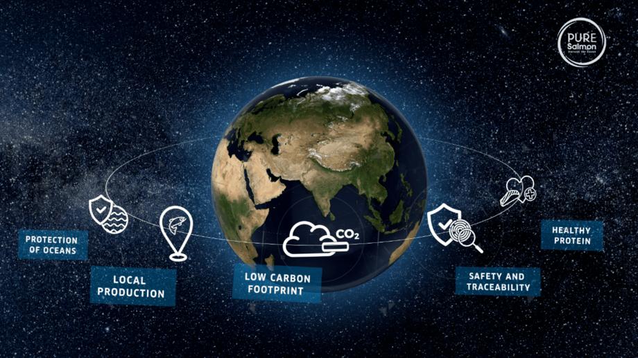 Pure Salmon ønsker å bygge et globalt nettverk med RAS-anlegg som skal årlig produsere 260 00 tonn av atlantisk laks. Illustrasjon: Pure Salmon.