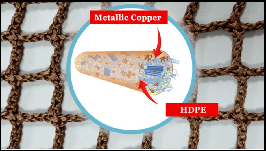 Skisse av HDPE-fiber med kobber for antigroeeffekt er innbakt. Illustrasjon: Garware Techincal Fibers