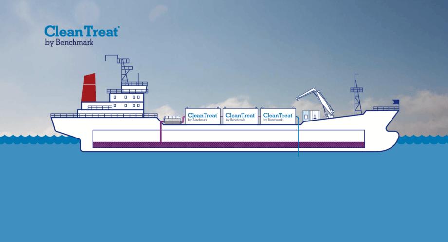 El sistema de filtrado CleanTreat permite el uso de insecticidas eficaces como el imidacloprid para erradicar los piojos de mar. Ilustración: Benchmark.