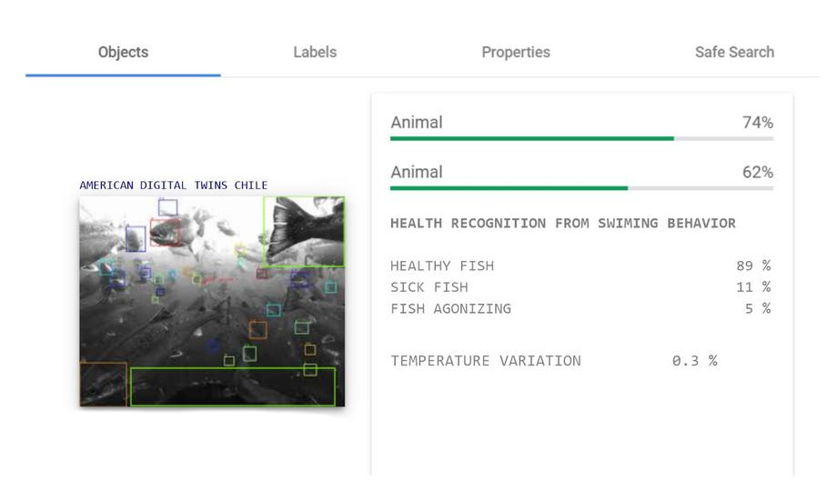 Imagen referencial de sistema en base a tecnología de