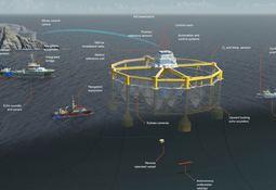 Luz verde para iniciativa de jaulas sumergibles en mar abierto