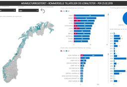 Los datos de la industria acuícola noruega serán más accesibles