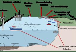 Fortsatt svært lite data om havbaserte kilder til mikroplast